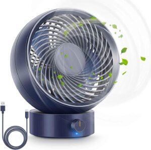 Migliori ventilatori USB